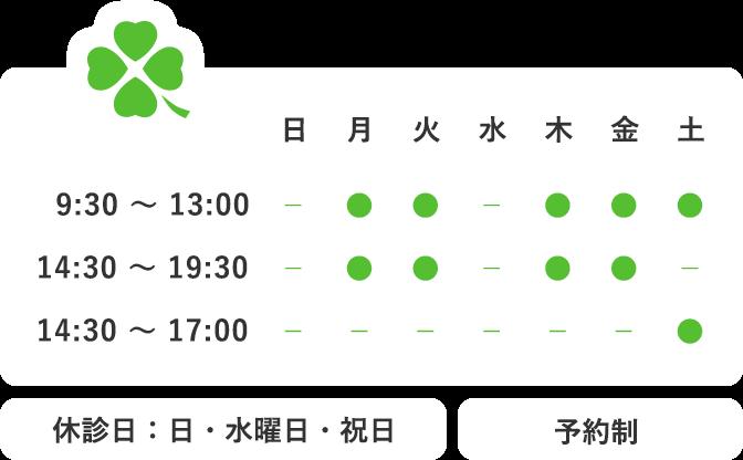 コロナ 茨木 市